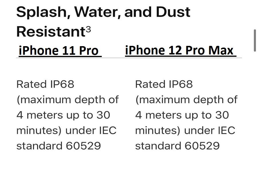 iPhone 12 Pro Max Vs iPhone 11 Pro