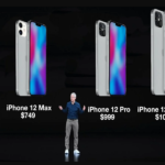 iPhone 12 mini vs 12 vs 12 Pro vs 12 Pro
