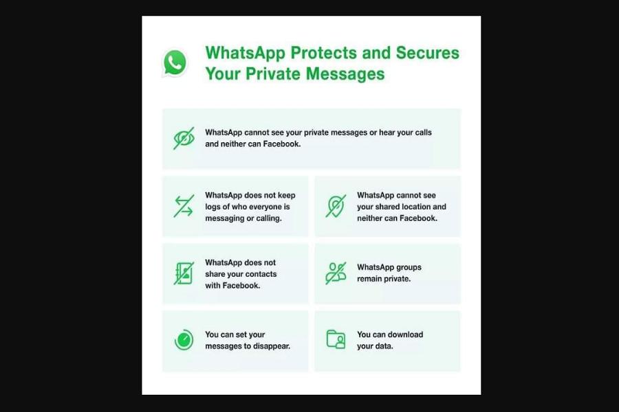 What will WhatsApp share