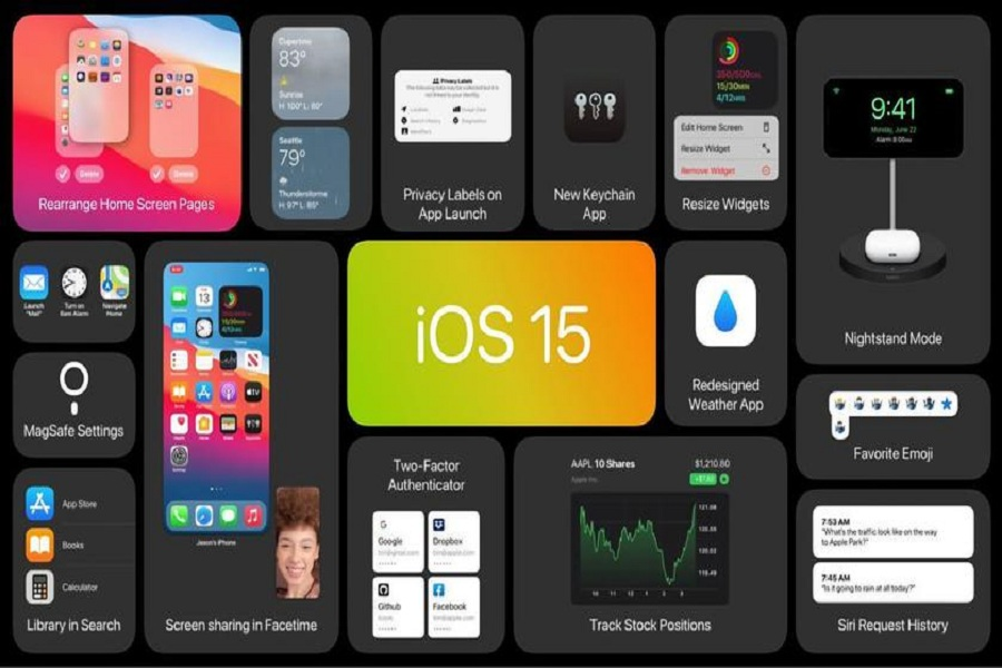 Which Devices Will Support iOS 15