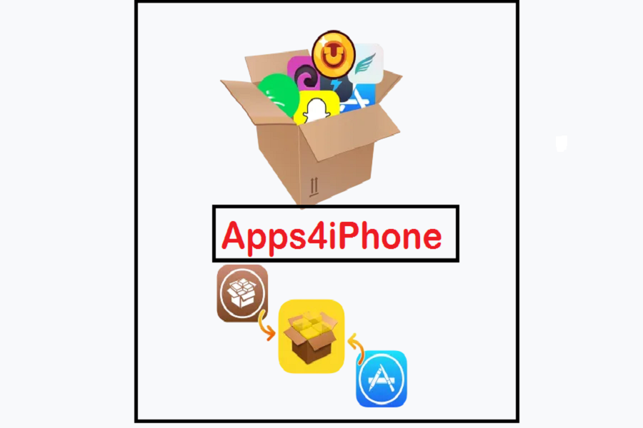 Apps4iPhone
