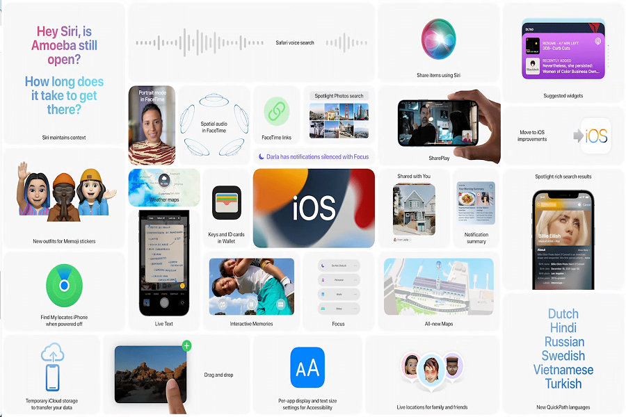 Install iOS 15 Beta with Finder